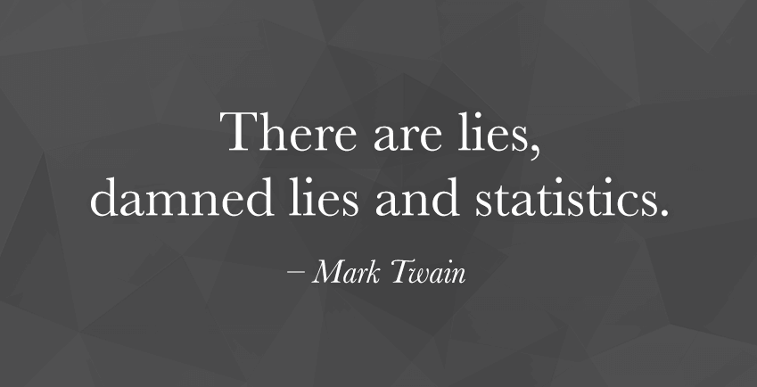 Lies, damned lies, and statistics! What to make of the 2016 B2B Content Marketing Report.