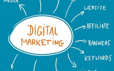 Tips to Measure Digital Marketing ROI