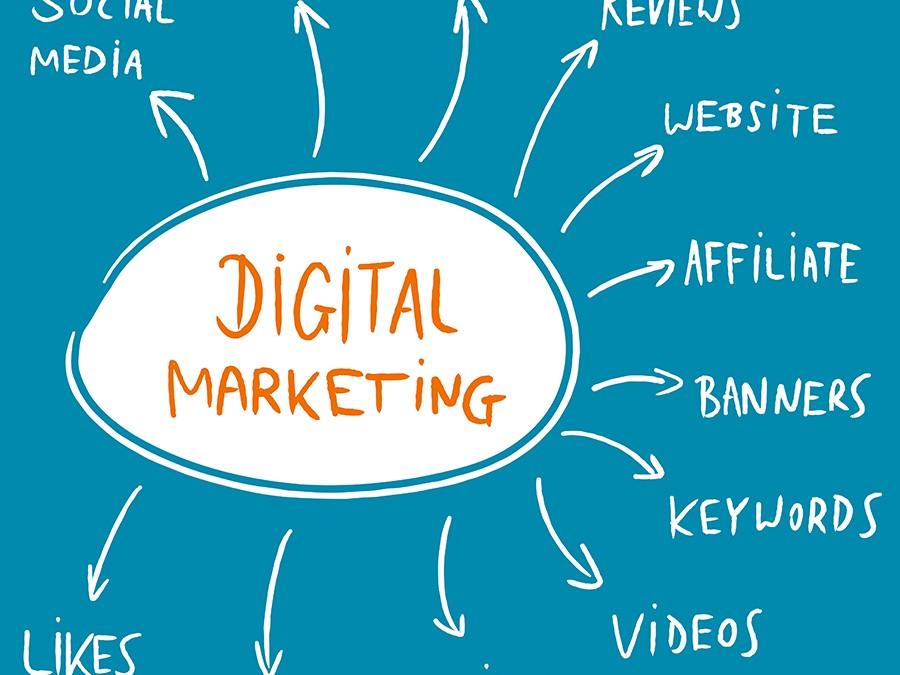 Tips to Measure Digital Marketing ROI