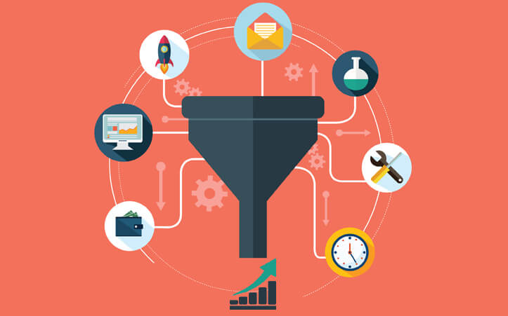Growth Hacking: Defined, B2B Strategies and Real Examples