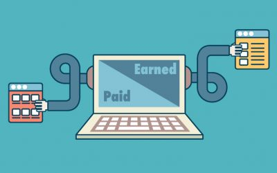 Earned Versus Paid Content as Part of Your B2B Marketing Plan
